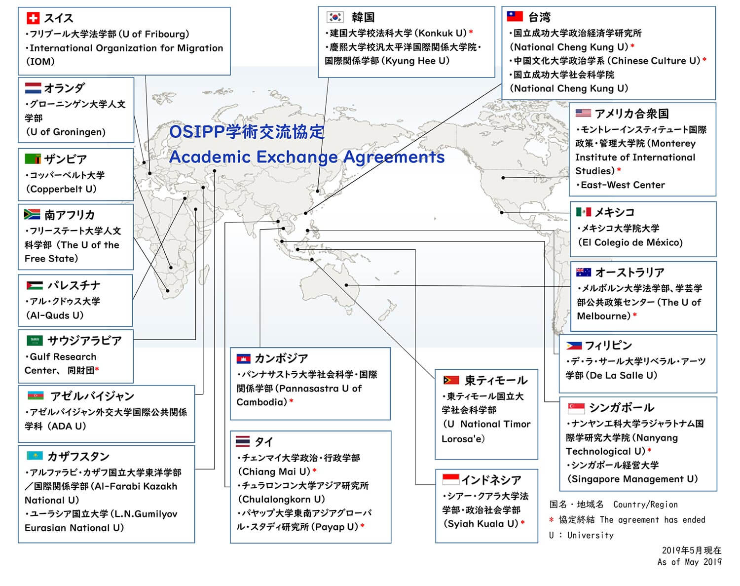 OSIPP-university-agreements